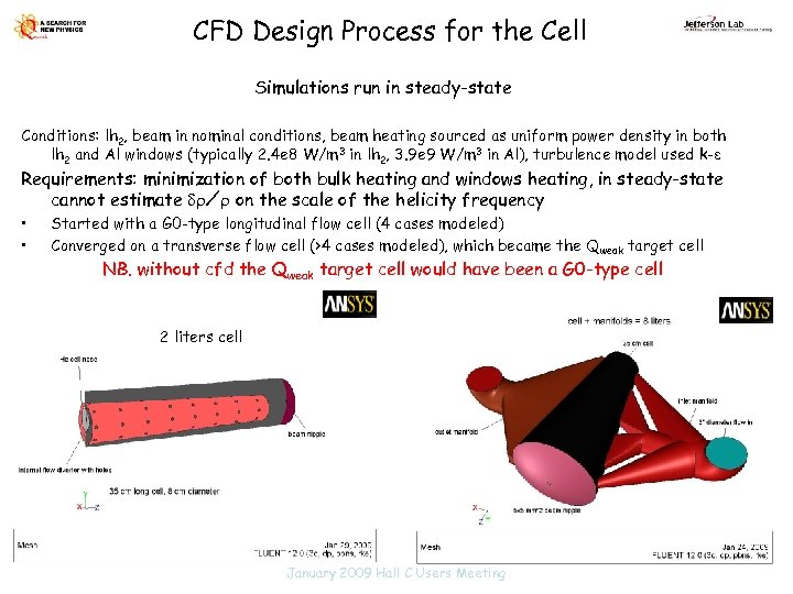 CFD Design Process for the Cell Simulations run in steady-state Conditions: lh 2, beam