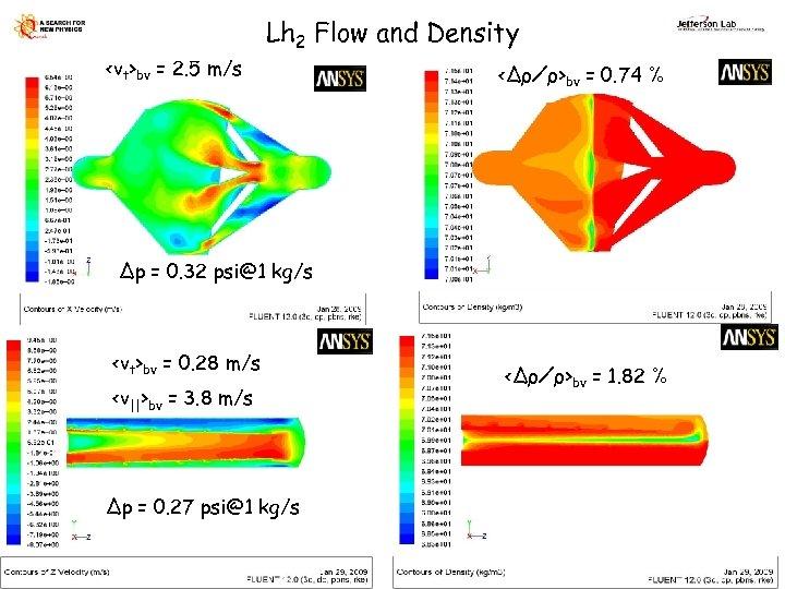 <vt>bv = 2. 5 m/s Lh 2 Flow and Density <Δρ⁄ρ>bv = 0. 74