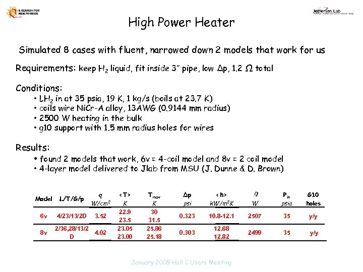 High Power Heater Simulated 8 cases with fluent, narrowed down 2 models that work
