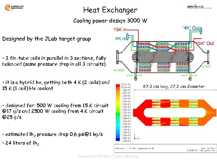 Heat Exchanger Cooling power design 3000 W Designed by the JLab target group •
