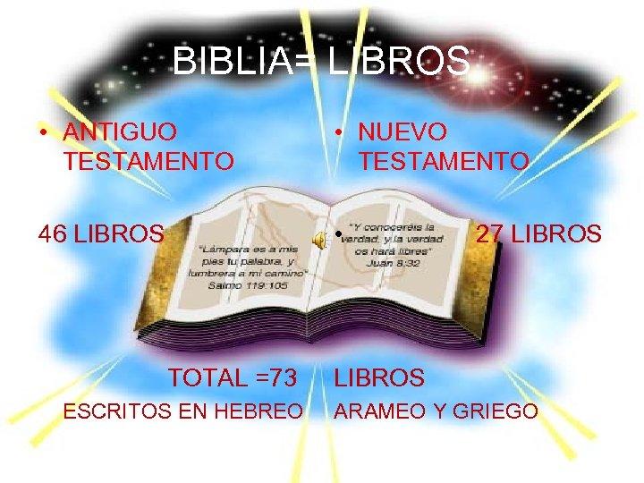 BIBLIA= LIBROS • ANTIGUO TESTAMENTO • NUEVO TESTAMENTO 46 LIBROS • TOTAL =73 ESCRITOS