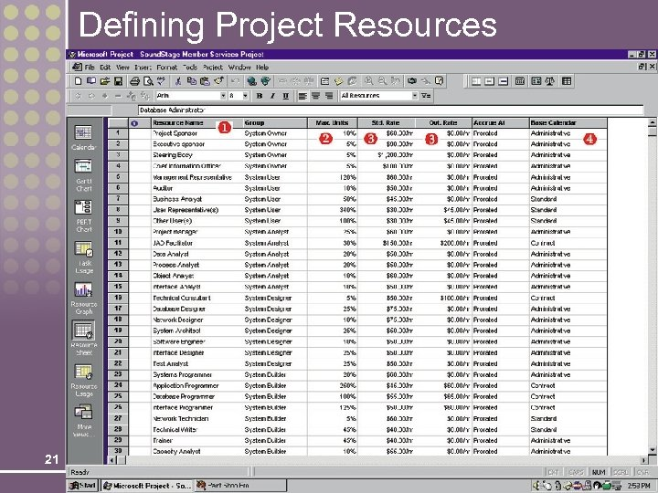 Defining Project Resources 21