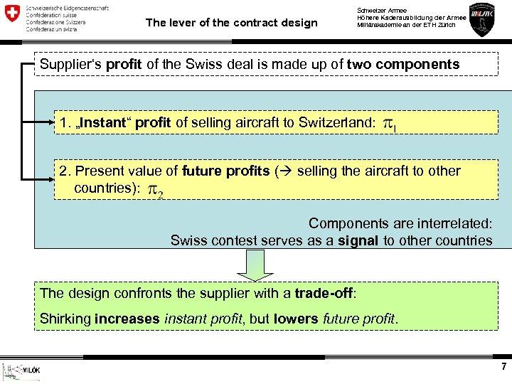 The lever of the contract design Schweizer Armee Höhere Kaderausbildung der Armee Militärakademie an