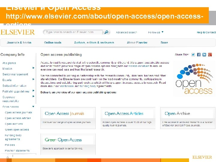 Elsevier и Open Access http: //www. elsevier. com/about/open-accessoptions 1 0