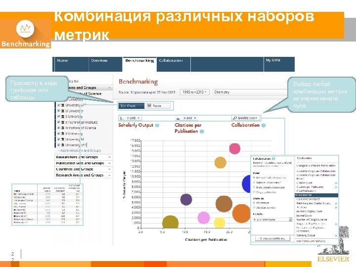 Комбинация различных наборов метрик Просмотр в виде графиков или таблицы. 2 2 Выбор любой