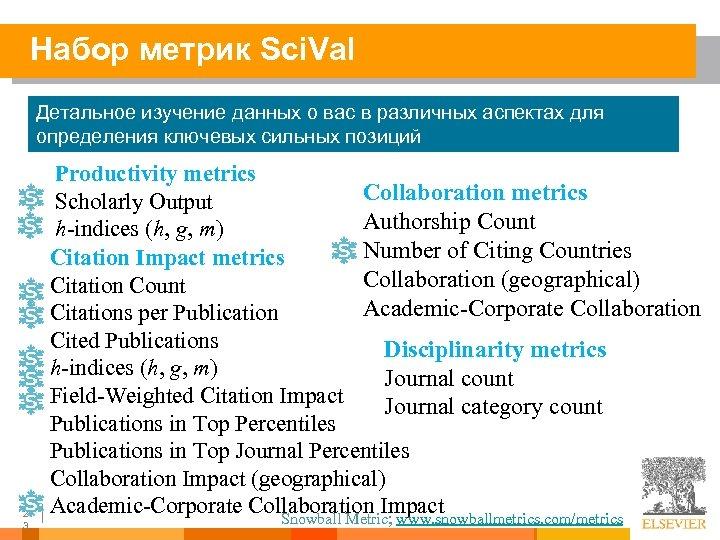 Набор метрик Sci. Val Детальное изучение данных о вас в различных аспектах для определения