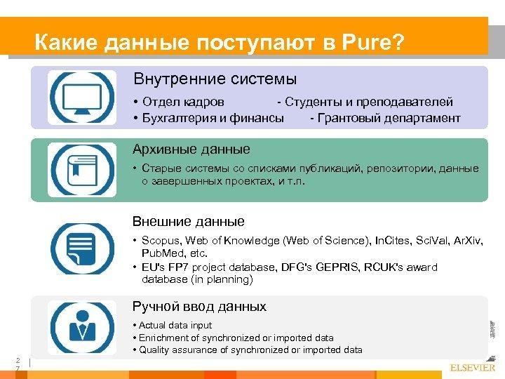Какие данные поступают в Pure? Внутренние системы • Отдел кадров - Студенты и преподавателей