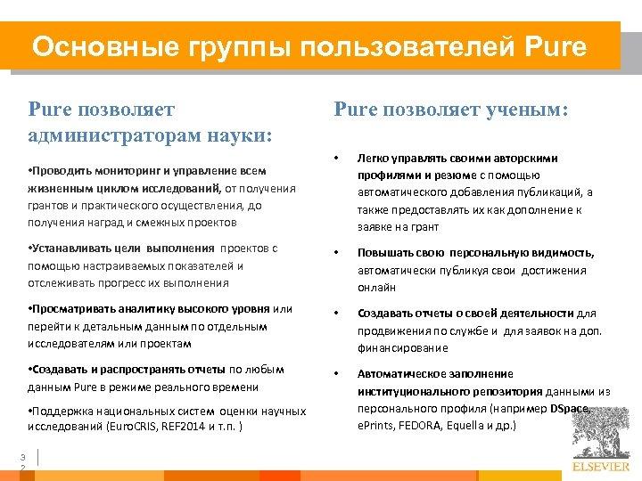 Основные группы пользователей Pure позволяет администраторам науки: Pure позволяет ученым: • Легко управлять своими