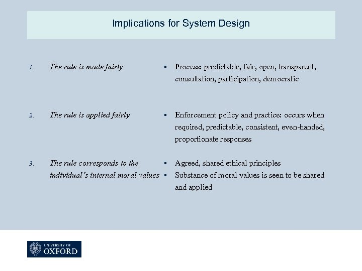 Implications for System Design 1. The rule is made fairly § Process: predictable, fair,