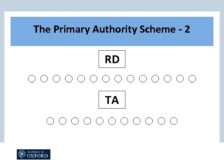 The Primary Authority Scheme - 2 RD TA