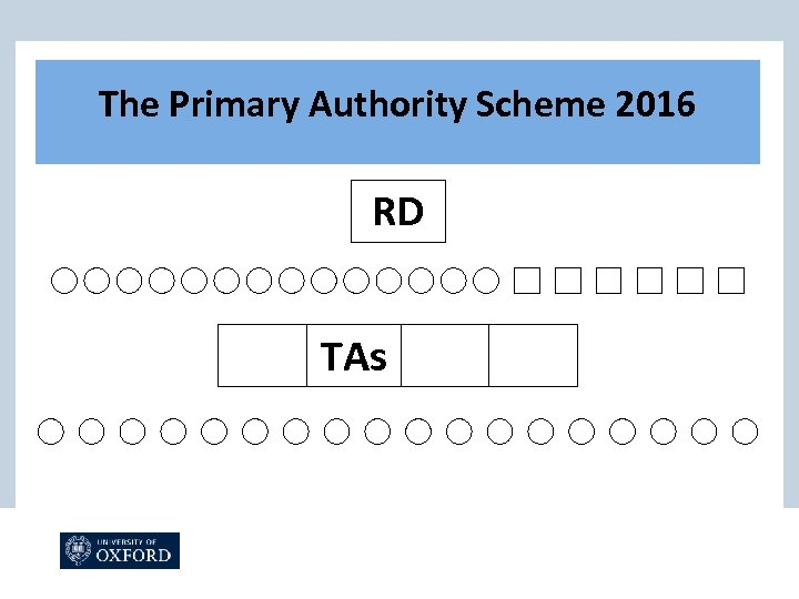The Primary Authority Scheme 2016 RD TAs