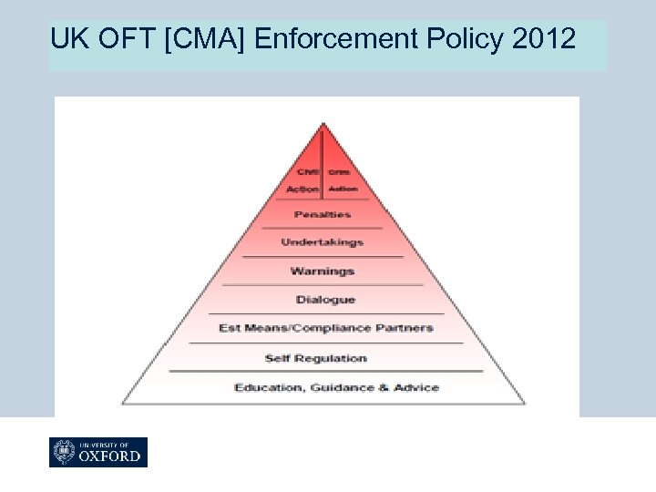 UK OFT [CMA] Enforcement Policy 2012