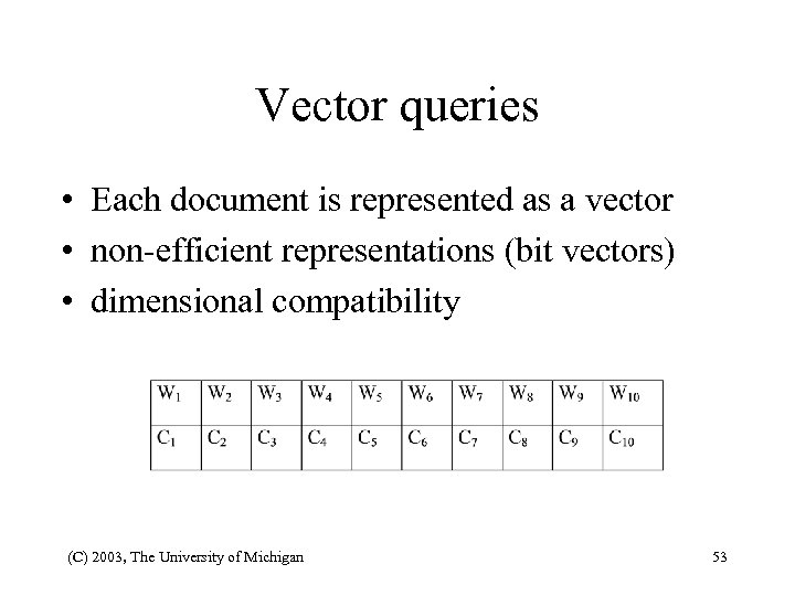 Vector queries • Each document is represented as a vector • non-efficient representations (bit