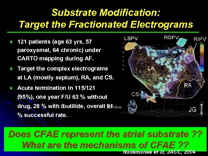 Substrate Modification: Target the Fractionated Electrograms t 121 patients (age 63 yrs, 57 paroxysmal,