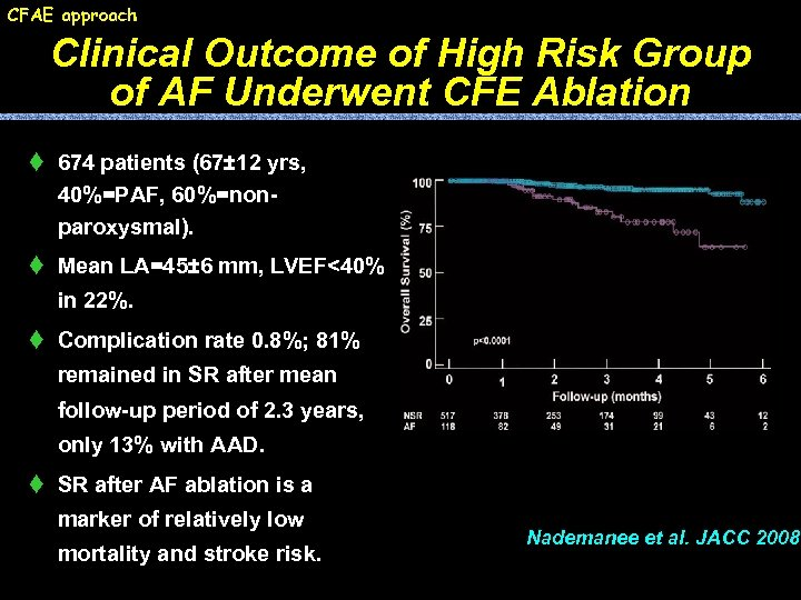 CFAE approach Clinical Outcome of High Risk Group of AF Underwent CFE Ablation t