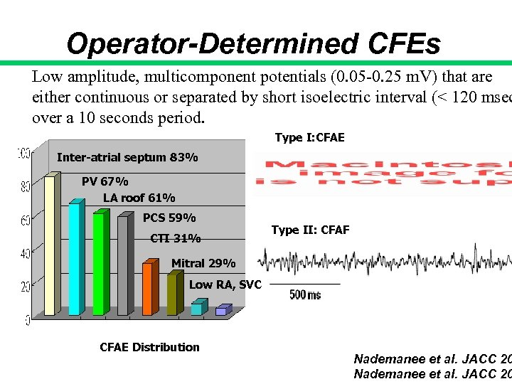 Operator-Determined CFEs Low amplitude, multicomponent potentials (0. 05 -0. 25 m. V) that are
