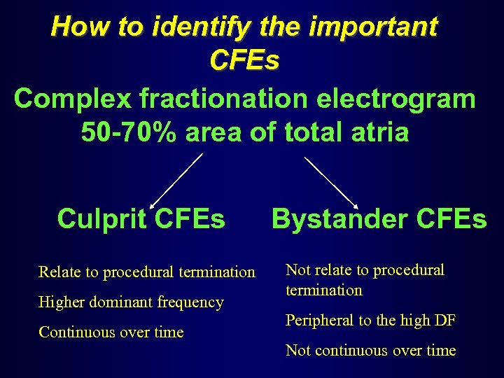 How to identify the important CFEs Complex fractionation electrogram 50 -70% area of total