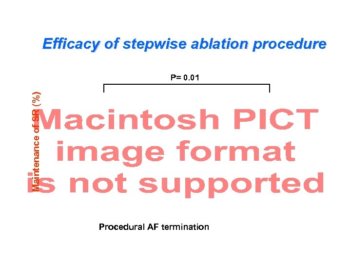 Efficacy of stepwise ablation procedure Maintenance of SR (%) P= 0. 01 Procedural AF