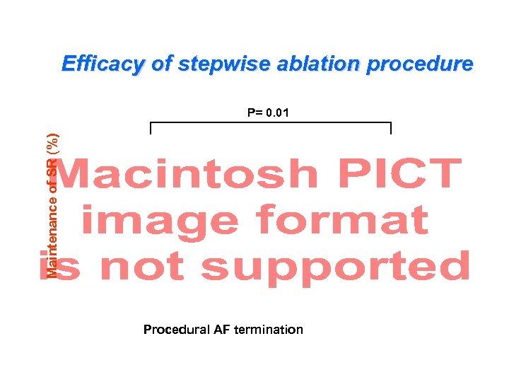 Efficacy of stepwise ablation procedure Maintenance of SR (%) P= 0. 01 Procedural AF