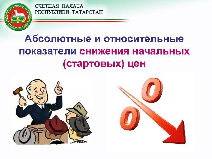 Абсолютные и относительные показатели снижения начальных (стартовых) цен