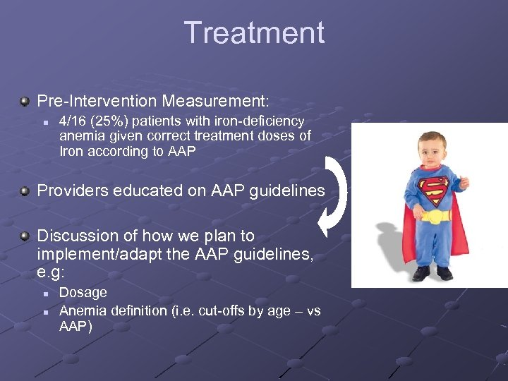 Treatment Pre-Intervention Measurement: n 4/16 (25%) patients with iron-deficiency anemia given correct treatment doses