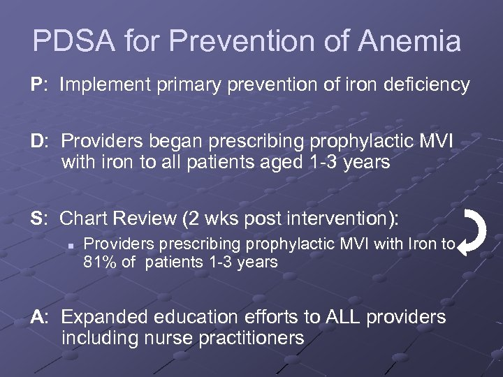 PDSA for Prevention of Anemia P: Implement primary prevention of iron deficiency D: Providers