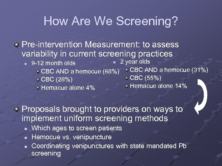 How Are We Screening? Pre-intervention Measurement: to assess variability in current screening practices n