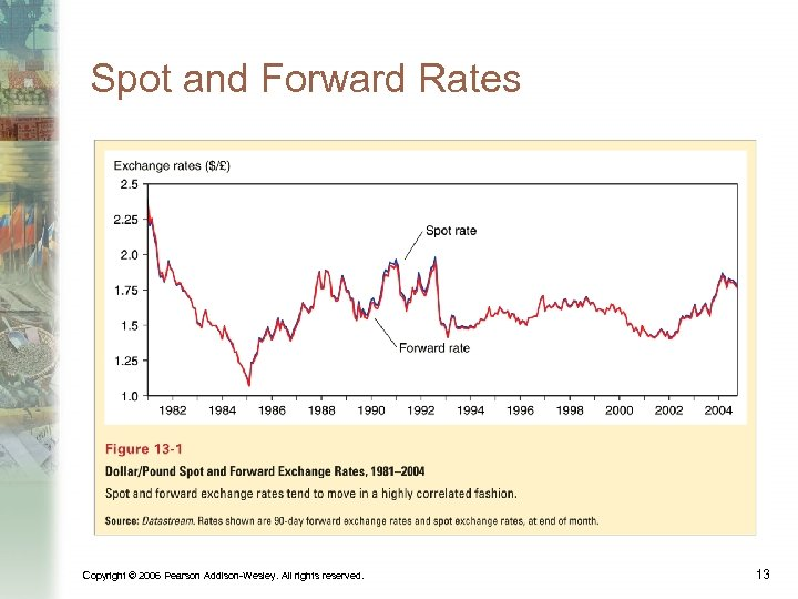 Spot and Forward Rates Copyright © 2006 Pearson Addison-Wesley. All rights reserved. 13