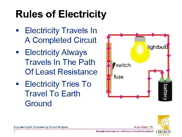 Rules of Electricity § Electricity Travels In A Completed Circuit § Electricity Always Travels