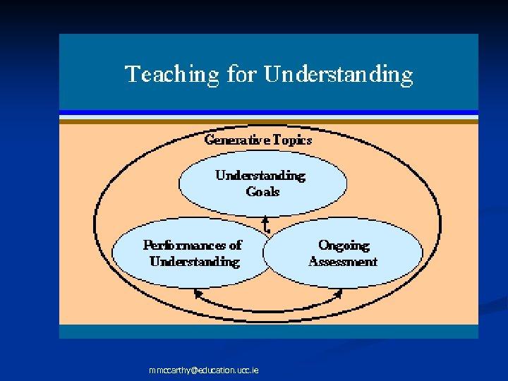mmccarthy@education. ucc. ie