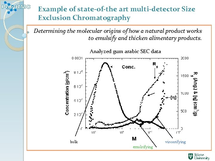 Example of state-of-the art multi-detector Size Exclusion Chromatography Determining the molecular origins of how