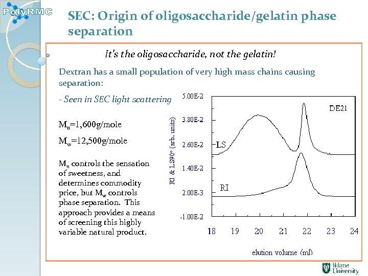 SEC: Origin of oligosaccharide/gelatin phase separation It's the oligosaccharide, not the gelatin! Dextran has