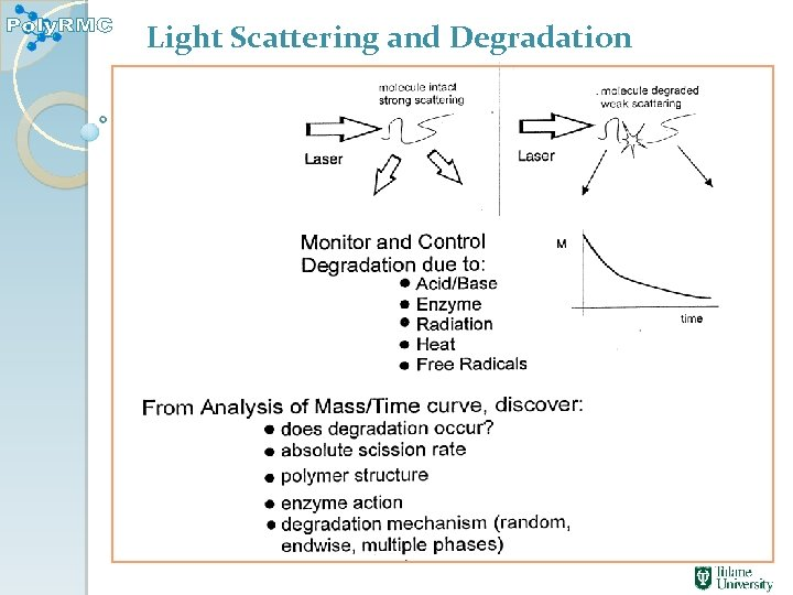 Light Scattering and Degradation
