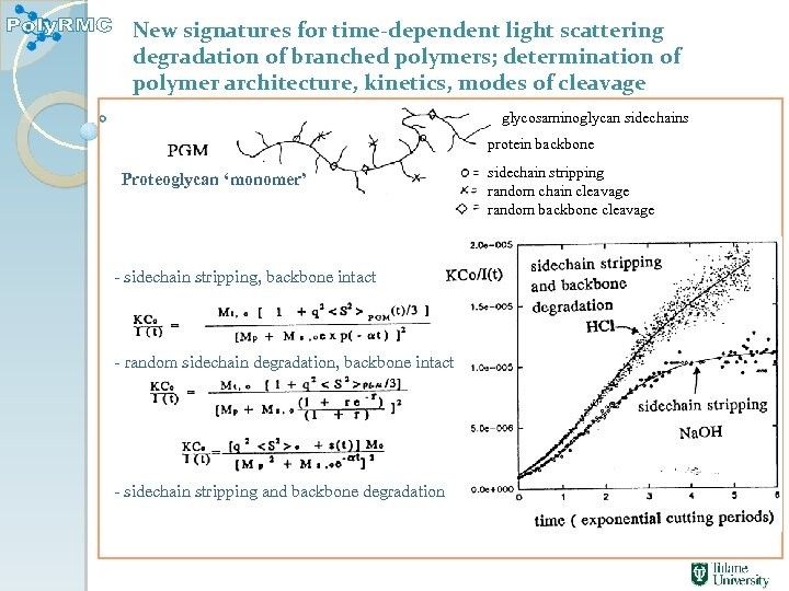 New signatures for time-dependent light scattering degradation of branched polymers; determination of polymer architecture,