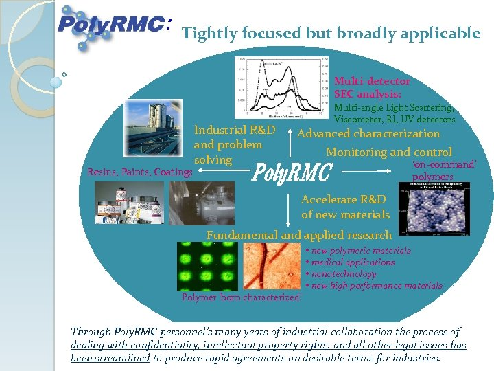 : Tightly focused but broadly applicable Multi-detector SEC analysis: Resins, Paints, Coatings Industrial R&D