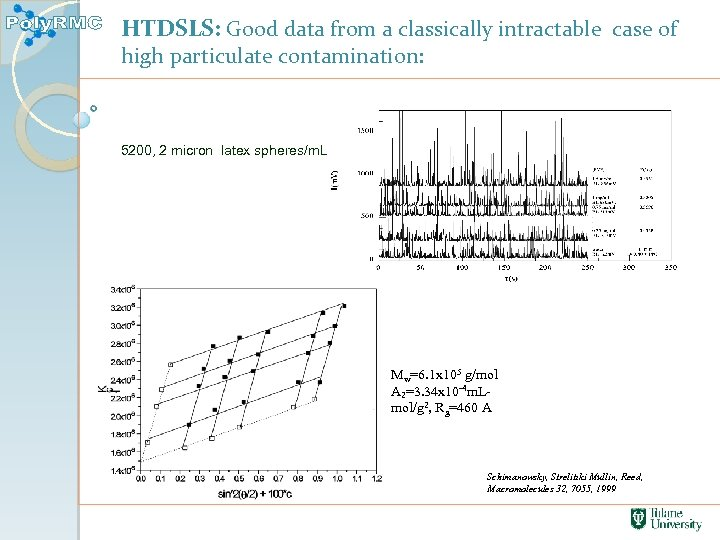 HTDSLS: Good data from a classically intractable case of high particulate contamination: 5200, 2