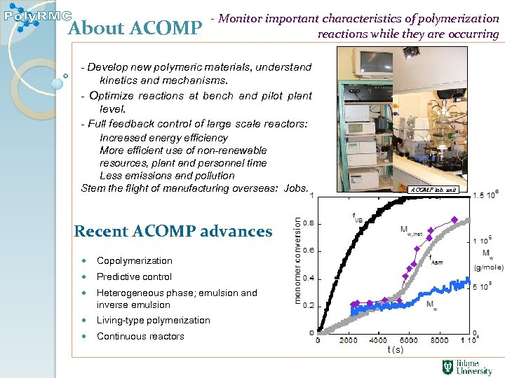 About ACOMP - Monitor important characteristics of polymerization reactions while they are occurring -