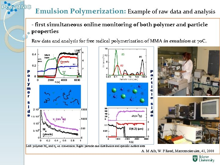 Emulsion Polymerization: Example of raw data and analysis - first simultaneous online monitoring of