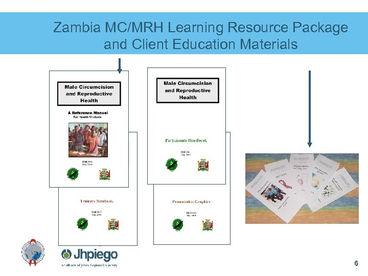 Zambia MC/MRH Learning Resource Package and Client Education Materials 6