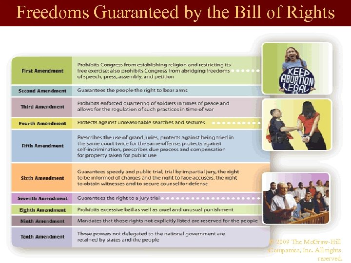 Freedoms Guaranteed by the Bill of Rights © 2009 The Mc. Graw-Hill Companies, Inc.