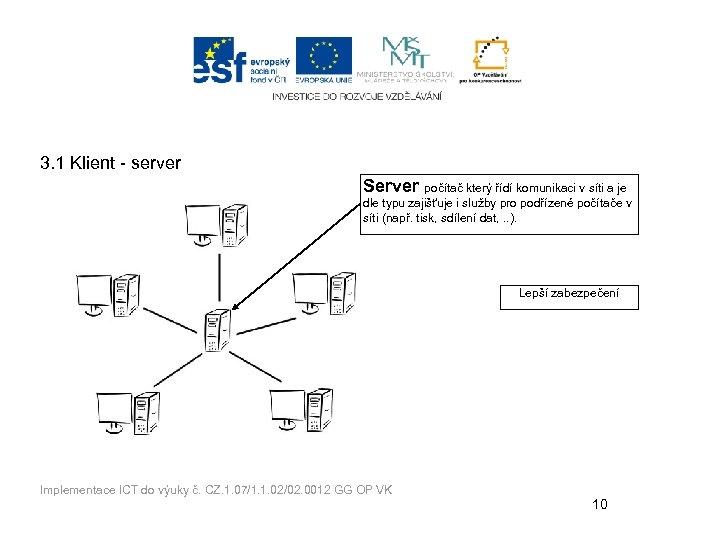 3. 1 Klient - server Server počítač který řídí komunikaci v síti a je