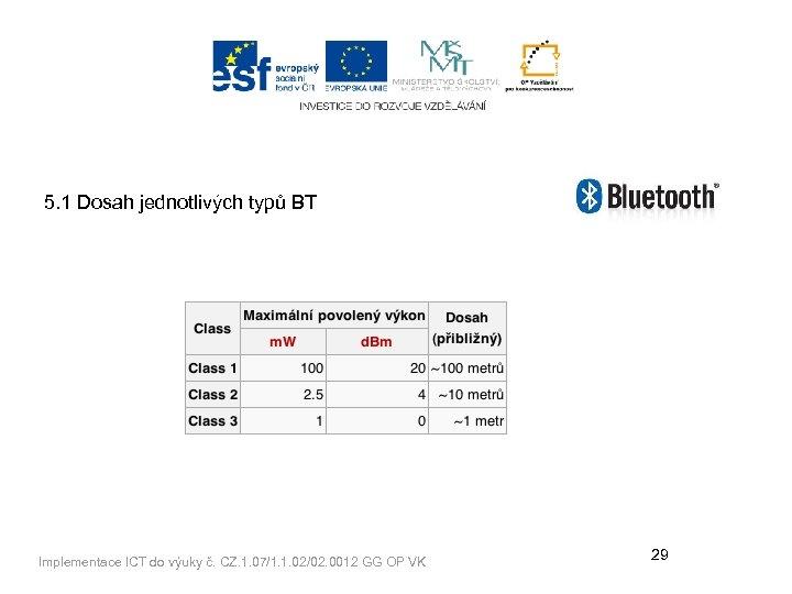 5. 1 Dosah jednotlivých typů BT Implementace ICT do výuky č. CZ. 1. 07/1.