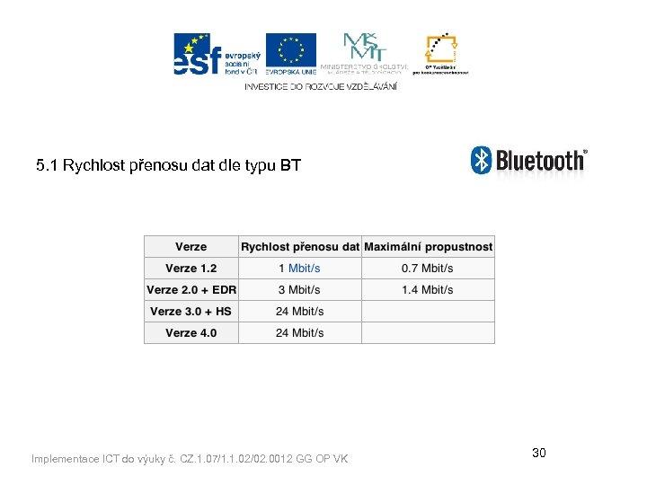 5. 1 Rychlost přenosu dat dle typu BT Implementace ICT do výuky č. CZ.