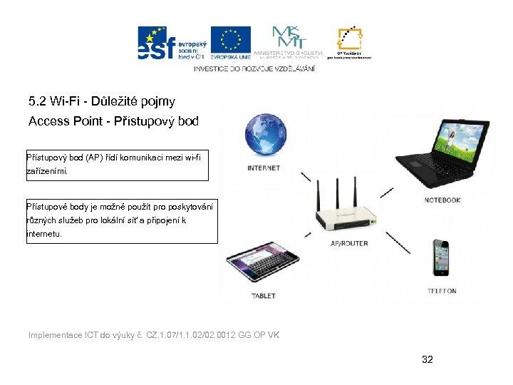 5. 2 Wi-Fi - Důležité pojmy Access Point - Přístupový bod (AP) řídí komunikaci