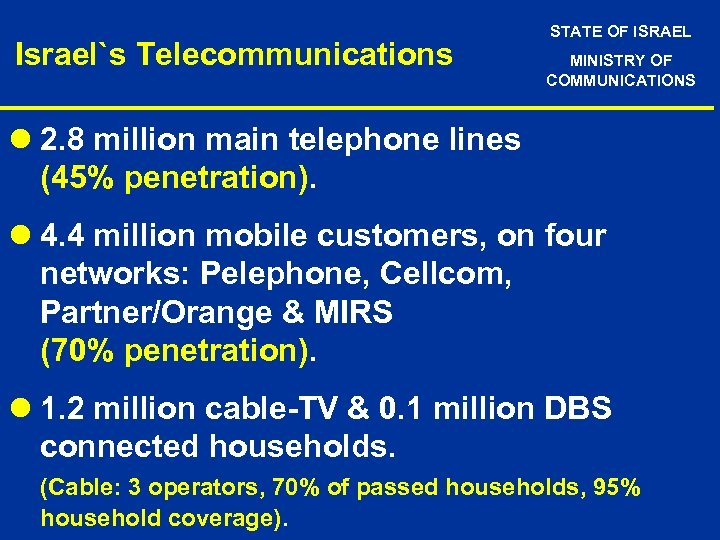 Israel`s Telecommunications STATE OF ISRAEL MINISTRY OF COMMUNICATIONS l 2. 8 million main telephone