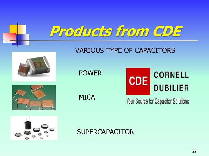 Products from CDE VARIOUS TYPE OF CAPACITORS POWER MICA SUPERCAPACITOR 22