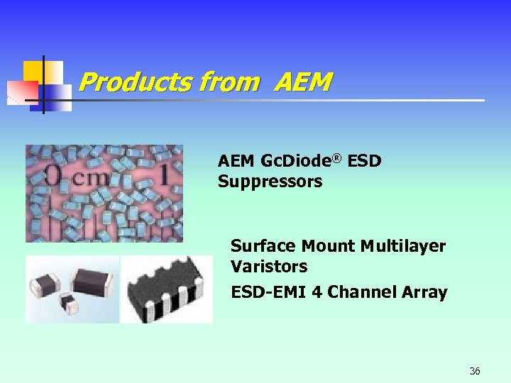 Products from AEM Gc. Diode® ESD Suppressors Surface Mount Multilayer Varistors ESD-EMI 4 Channel