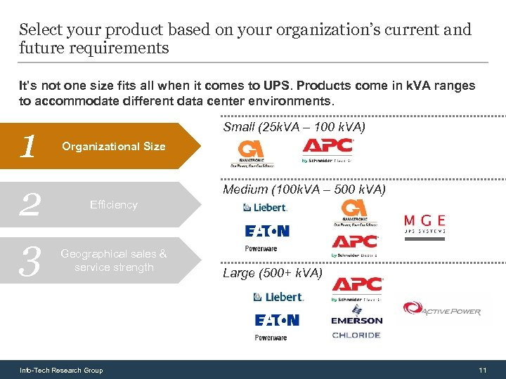 Select your product based on your organization's current and future requirements It's not one