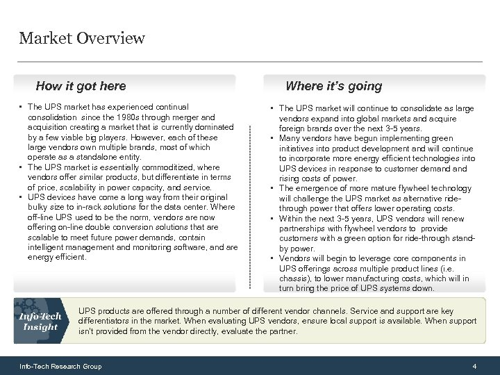 Market Overview How it got here • The UPS market has experienced continual consolidation