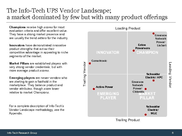 The Info-Tech UPS Vendor Landscape; a market dominated by few but with many product